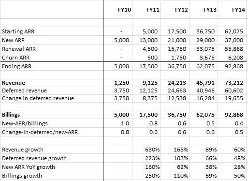 Rate Of Burn Icu Room Per Night