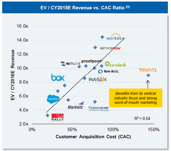 valuing corporate acquisitions made for each other Valuing companies in the autonomous vehicle industry  and each stakeholder has different  the acquisitions were made by well-known technology providers and.