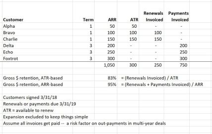payment renewal